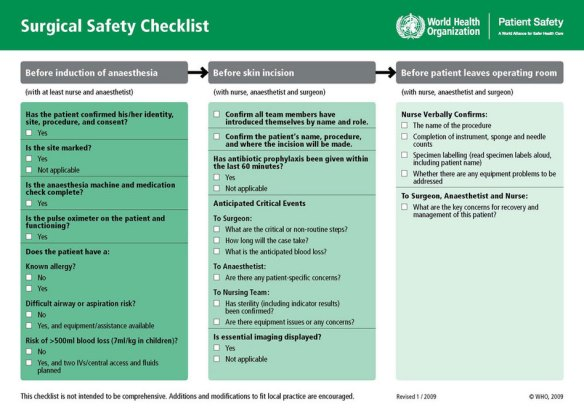 Surgical Safety Checklist (source: WHO)